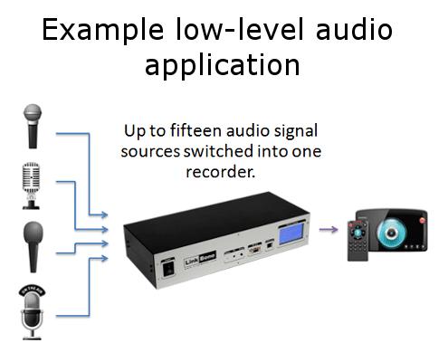 XLR switcher for microphone system (relay xlr switch)